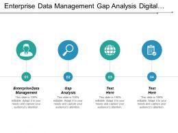 Enterprise Data Management Gap Analysis Digital Advertising Innovative Management Cpb