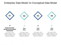 Enterprise Data Model Vs Conceptual Data Model Ppt Powerpoint Presentation Professional Maker Cpb