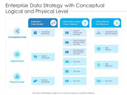 Enterprise Data Strategy With Conceptual Logical And Physical Level