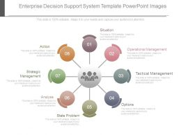 Enterprise Decision Support System Template Powerpoint Images