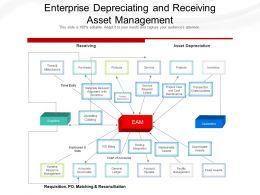 Enterprise Depreciating And Receiving Asset Management