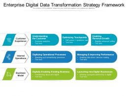 Enterprise Digital Data Transformation Strategy Framework