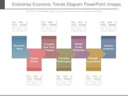 Enterprise Economic Trends Diagram Powerpoint Images