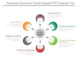 Enterprise Economic Trends Diagram Ppt Example File