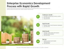 Enterprise Economics Development Process With Rapid Growth