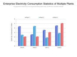 Enterprise Electricity Consumption Statistics Of Multiple Plants