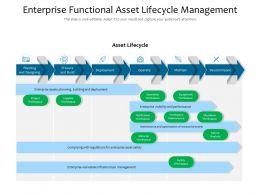 Enterprise Functional Asset Lifecycle Management