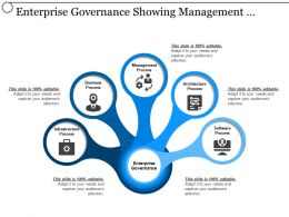 Enterprise Governance Showing Management Architecture Business And Infrastructure