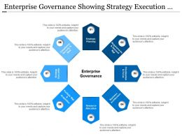 Enterprise Governance Showing Strategy Execution Resource Allocation