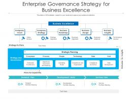 Enterprise Governance Strategy For Business Excellence