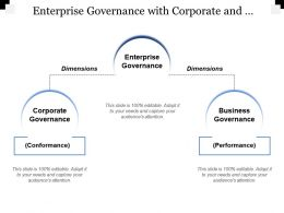 Enterprise Governance With Corporate And Business Governance