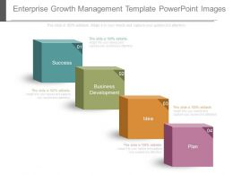 Enterprise Growth Management Template Powerpoint Images
