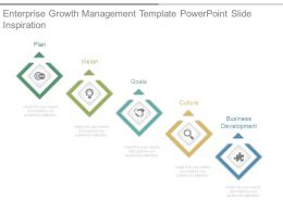 Enterprise Growth Management Template Powerpoint Slide Inspiration