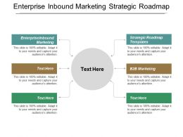 Enterprise Inbound Marketing Strategic Roadmap Templates B2b Marketing Cpb