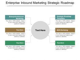 Enterprise Inbound Marketing Strategic Roadmap Templates B2b Marketing Cpb