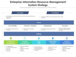 Enterprise Information Resource Management System Strategy