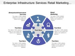 Enterprise Infrastructure Services Retail Marketing Marketing Mortgage Strategy Cpb