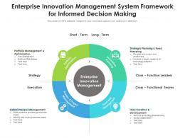 Enterprise Innovation Management System Framework For Informed Decision Making