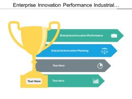 Enterprise Innovation Performance Industrial Innovation Planning Companies Services Cpb