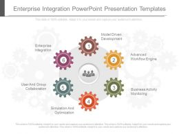 Enterprise Integration Powerpoint Presentation Templates
