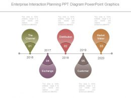 Enterprise Interaction Planning Ppt Diagram Powerpoint Graphics
