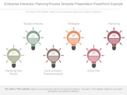 Enterprise Interaction Planning Process Template Presentation Powerpoint Example