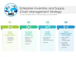 Enterprise Inventory And Supply Chain Management Strategy