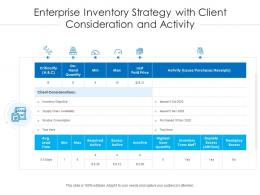 Enterprise Inventory Strategy With Client Consideration And Activity