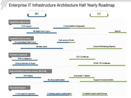 Enterprise IT Infrastructure Architecture Half Yearly Roadmap