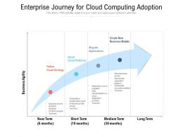 Enterprise Journey For Cloud Computing Adoption