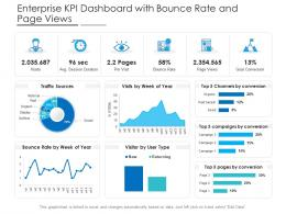 Enterprise KPI Dashboard With Bounce Rate And Page Views Powerpoint Template