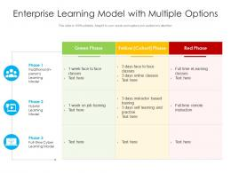 Enterprise Learning Model With Multiple Options
