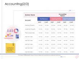 Enterprise Management Accounting Ppt Summary