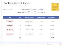 Enterprise Management Bankers Line Of Credit Ppt Guidelines