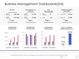 Enterprise Management Business Management Dashboards Ppt Guidelines