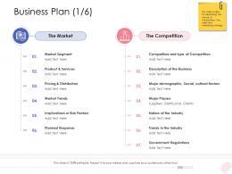 Enterprise Management Business Plan Ppt Ideas