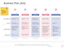 Enterprise Management Business Plan Recommendation Ppt Pictures
