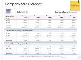 Enterprise Management Company Sales Forecast Ppt Information