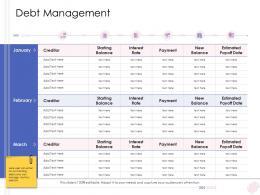 Enterprise Management Debt Management Ppt Infographics