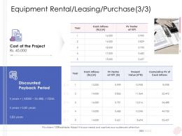 Enterprise Management Equipment Rental Leasing Purchase Discounted Ppt Themes