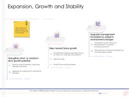 Enterprise Management Expansion Growth And Stability Ppt Demonstration