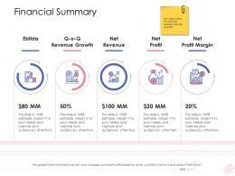 Enterprise Management Financial Summary Ppt Information