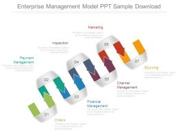 Enterprise Management Model Ppt Sample Download