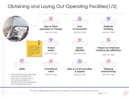 Enterprise Management Obtaining And Laying Out Operating Facilities Ppt Topics
