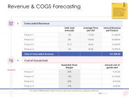 Enterprise Management Revenue And Cogs Forecasting Ppt Icons