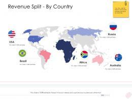 Enterprise Management Revenue Split By Country Ppt Rules