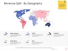 Enterprise Management Revenue Split By Geography Ppt Professional