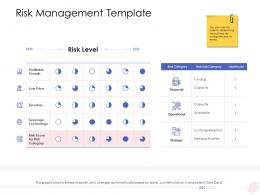 Enterprise Management Risk Management Template Ppt Mockup