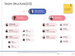 Enterprise Management Team Structure Ppt Clipart