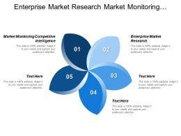 Enterprise Market Research Market Monitoring Competitive Intelligence Mobile Survey
